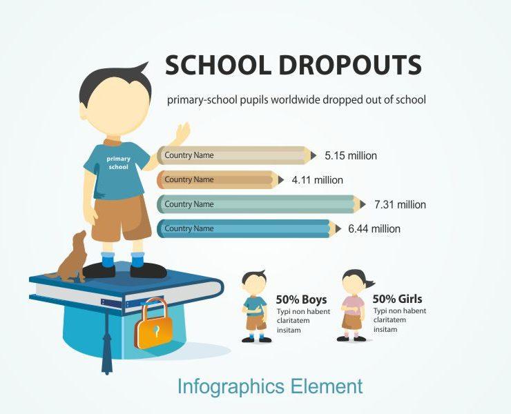 Play School Infographic Element